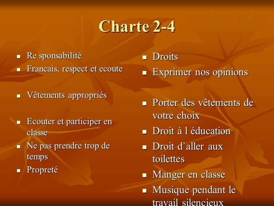 Charte 2-4 Re sponsabilité Re sponsabilité Francais, respect et ecoute Francais, respect et ecoute Vêtements appropriés Vêtements appropriés Ecouter e