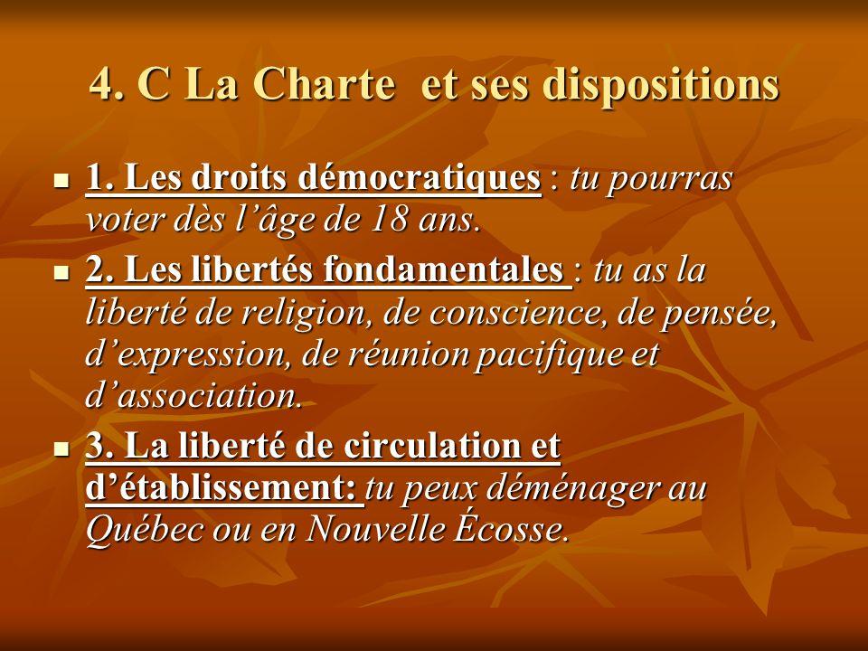 4. C La Charte et ses dispositions 1. Les droits démocratiques : tu pourras voter dès lâge de 18 ans. 1. Les droits démocratiques : tu pourras voter d