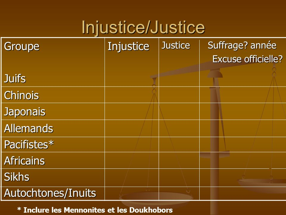 Injustice/Justice GroupeJuifsInjustice Justice Suffrage.