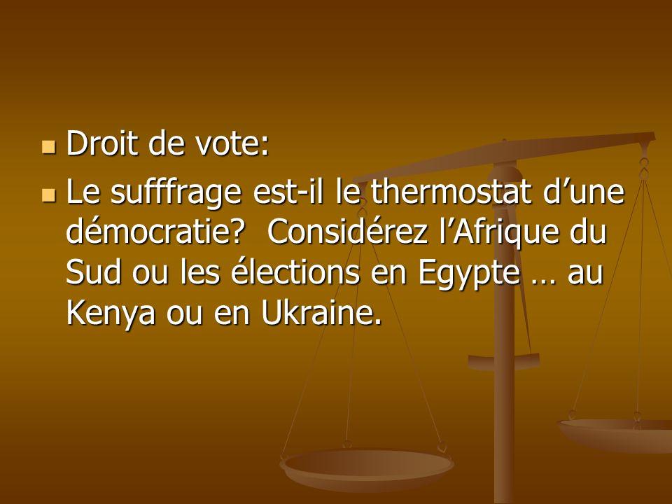 Droit de vote: Droit de vote: Le sufffrage est-il le thermostat dune démocratie.