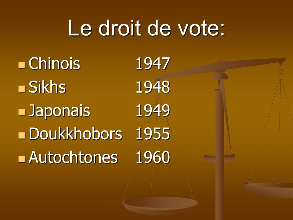 Le droit de vote: Chinois1947 Chinois1947 Sikhs1948 Sikhs1948 Japonais1949 Japonais1949 Doukkhobors1955 Doukkhobors1955 Autochtones1960 Autochtones1960