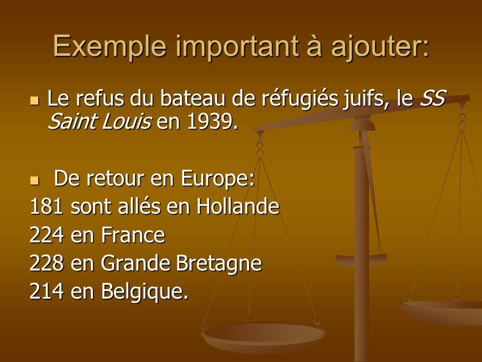 Exemple important à ajouter: Le refus du bateau de réfugiés juifs, le SS Saint Louis en 1939.