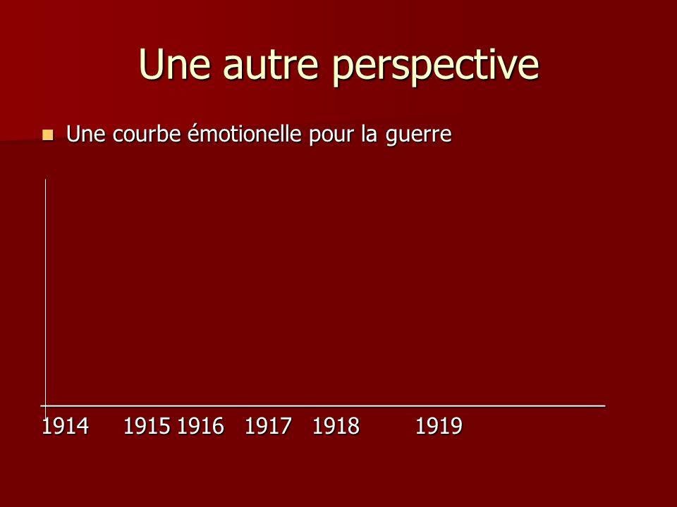 Une autre perspective Une courbe émotionelle pour la guerre Une courbe émotionelle pour la guerre______________________________________________ 1914 1915191619171918 1919