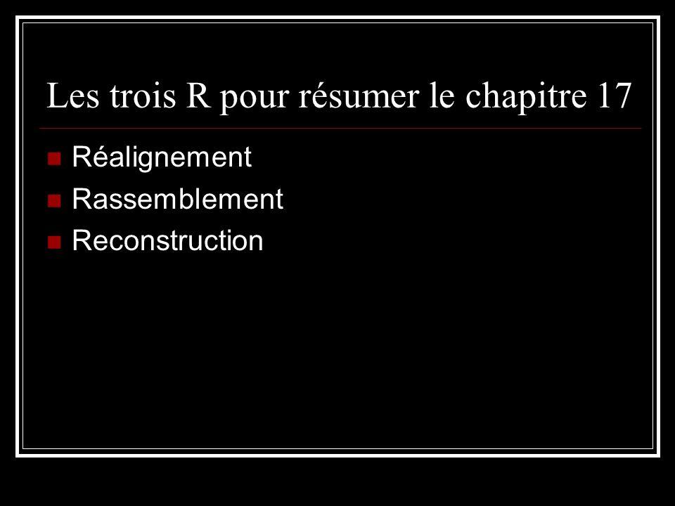 Les trois R pour résumer le chapitre 17 Réalignement Rassemblement Reconstruction