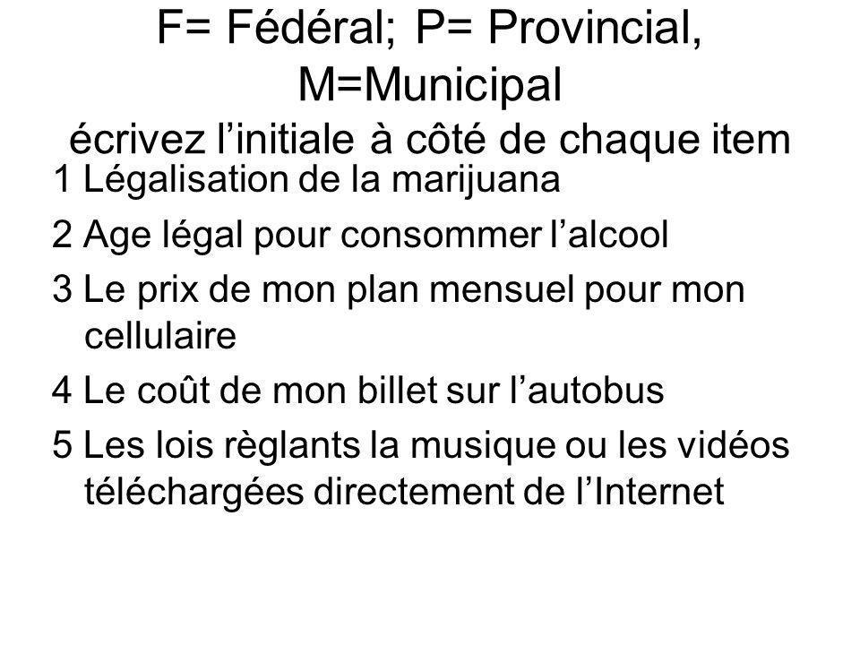 F= Fédéral; P= Provincial, M=Municipal écrivez linitiale à côté de chaque item 1 Légalisation de la marijuana 2 Age légal pour consommer lalcool 3 Le
