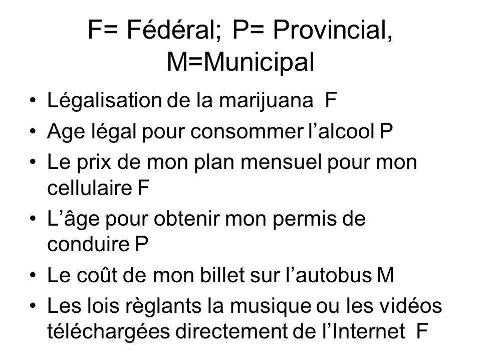 F= Fédéral; P= Provincial, M=Municipal Légalisation de la marijuana F Age légal pour consommer lalcool P Le prix de mon plan mensuel pour mon cellulai