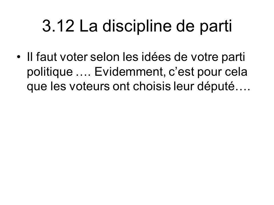 3.12 La discipline de parti Il faut voter selon les idées de votre parti politique …. Evidemment, cest pour cela que les voteurs ont choisis leur dépu
