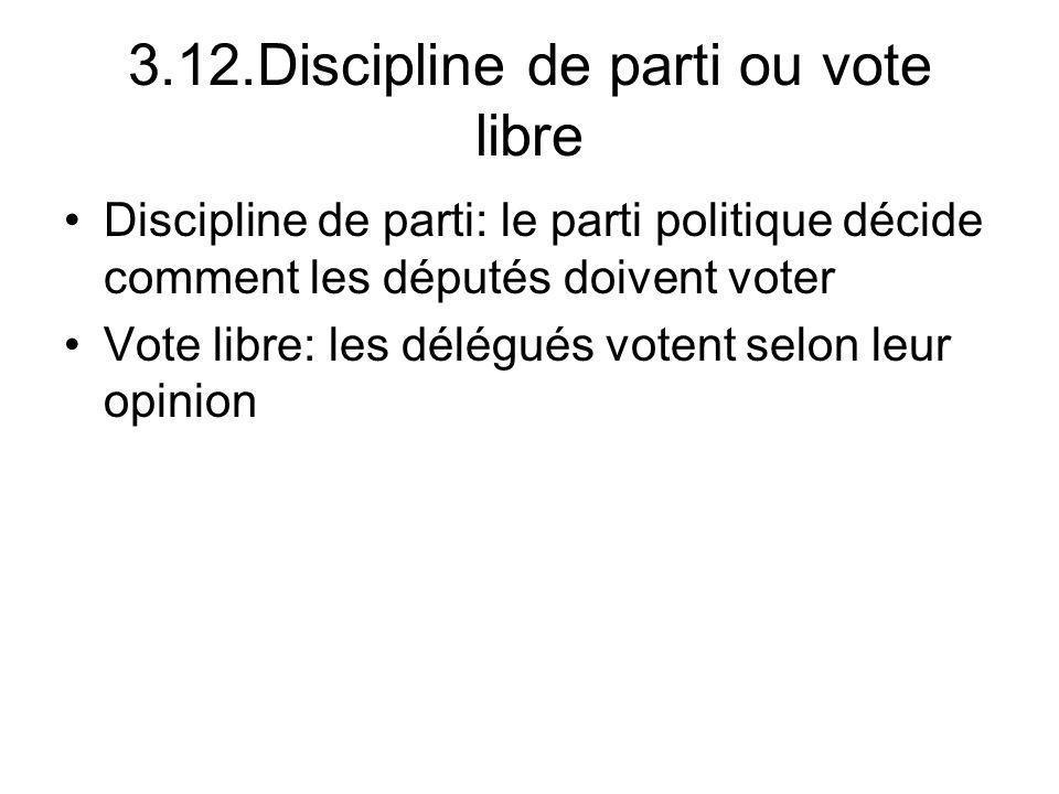 3.12.Discipline de parti ou vote libre Discipline de parti: le parti politique décide comment les députés doivent voter Vote libre: les délégués voten