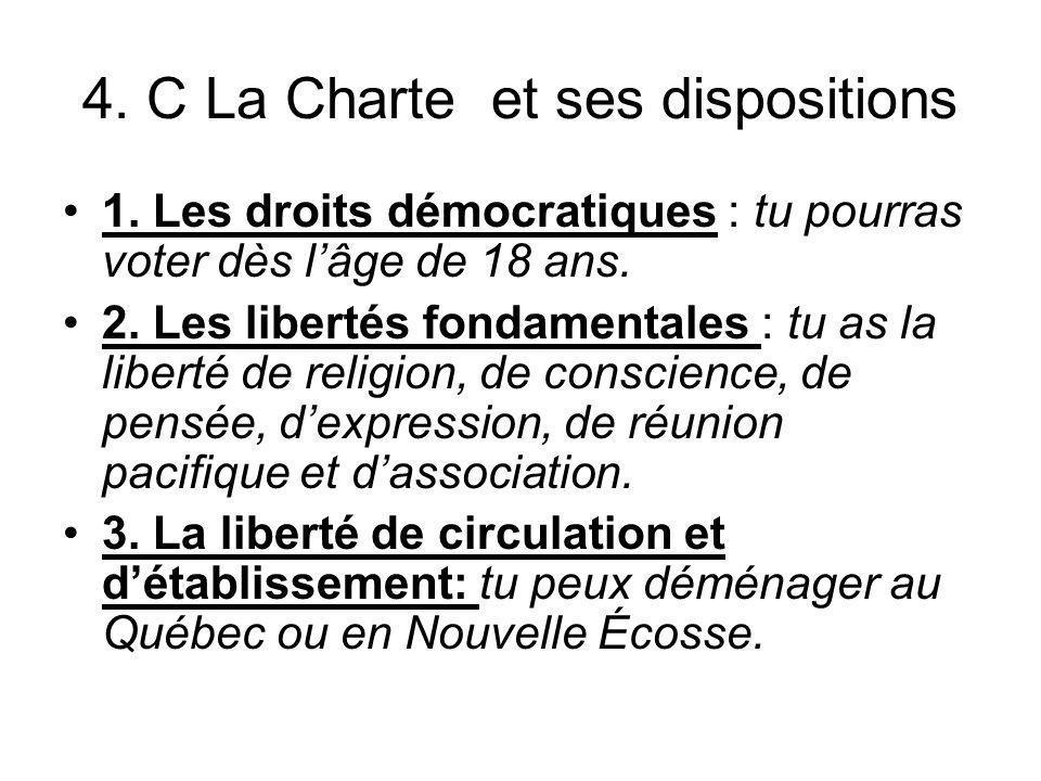 4. C La Charte et ses dispositions 1. Les droits démocratiques : tu pourras voter dès lâge de 18 ans. 2. Les libertés fondamentales : tu as la liberté