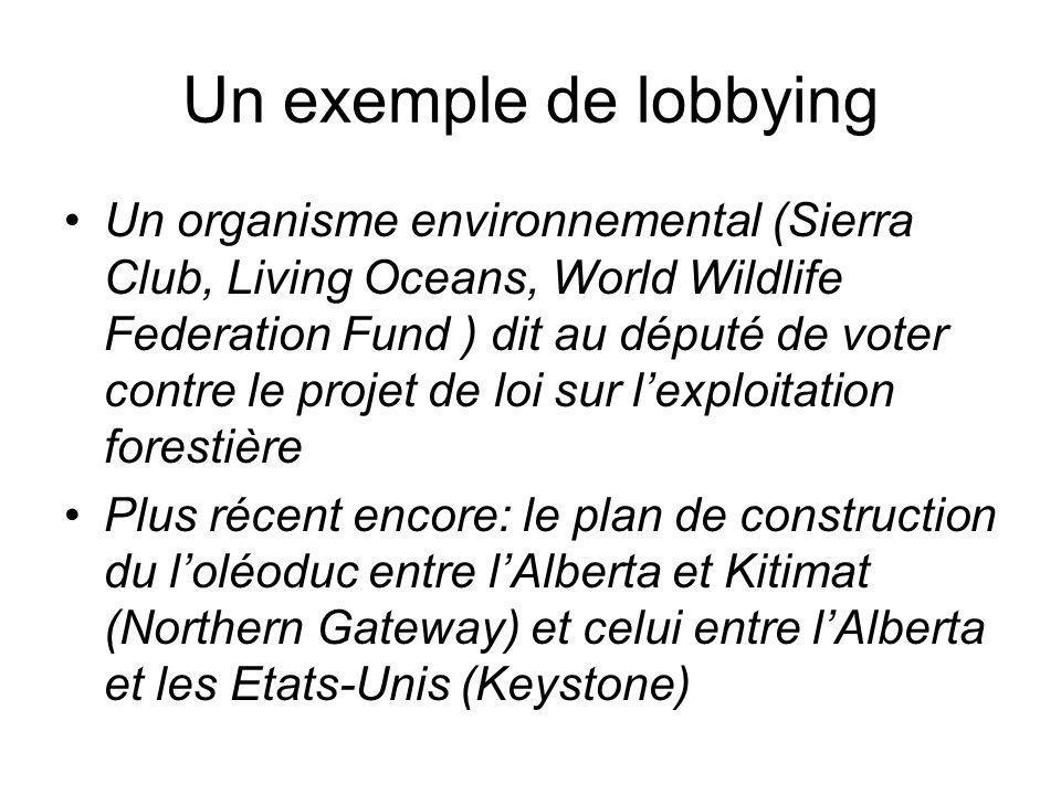 Un exemple de lobbying Un organisme environnemental (Sierra Club, Living Oceans, World Wildlife Federation Fund ) dit au député de voter contre le pro