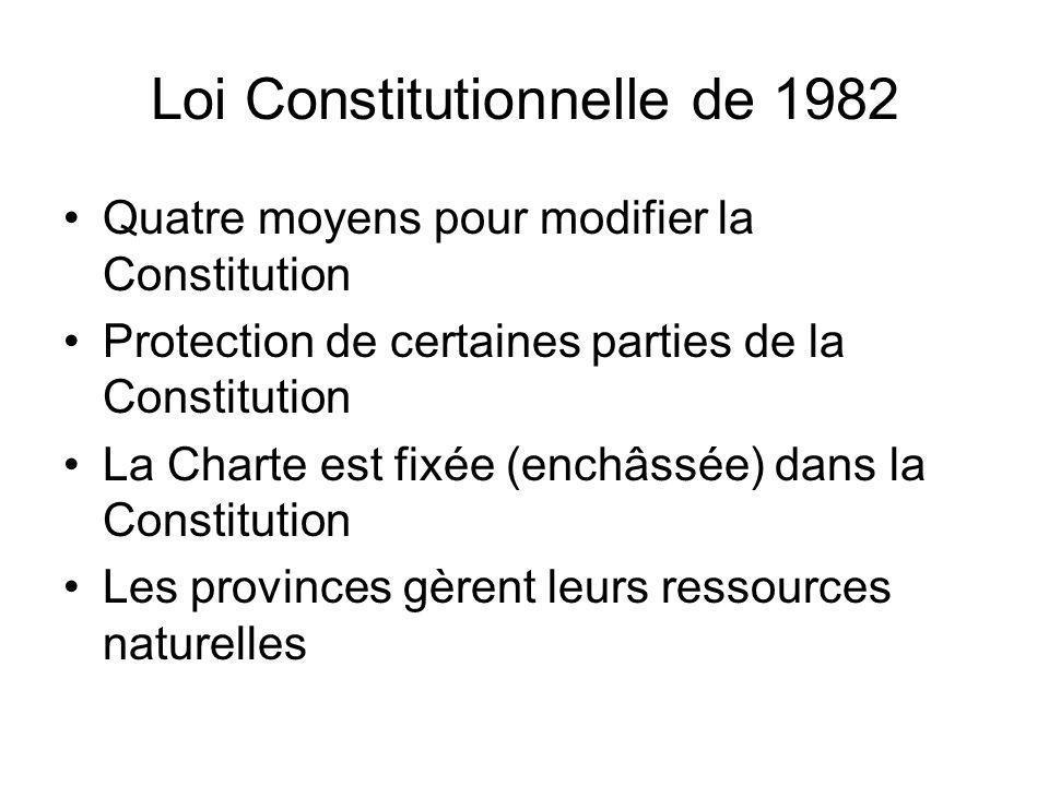Loi Constitutionnelle de 1982 Quatre moyens pour modifier la Constitution Protection de certaines parties de la Constitution La Charte est fixée (ench