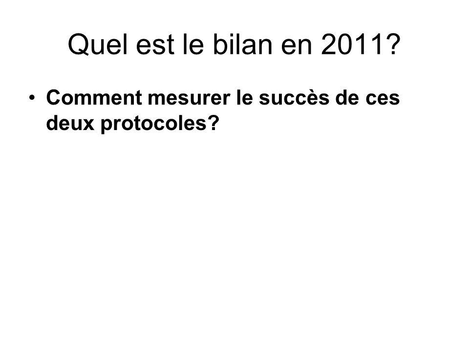 Quel est le bilan en 2011? Comment mesurer le succès de ces deux protocoles?
