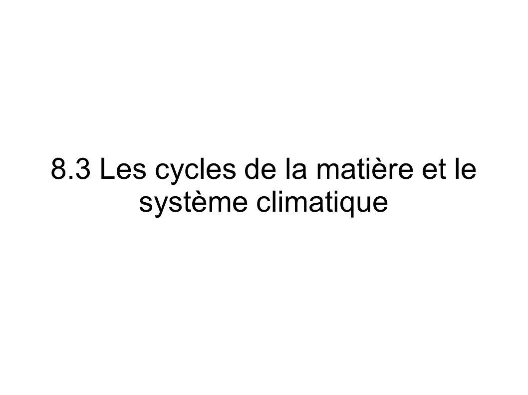 8.3 Les cycles de la matière et le système climatique