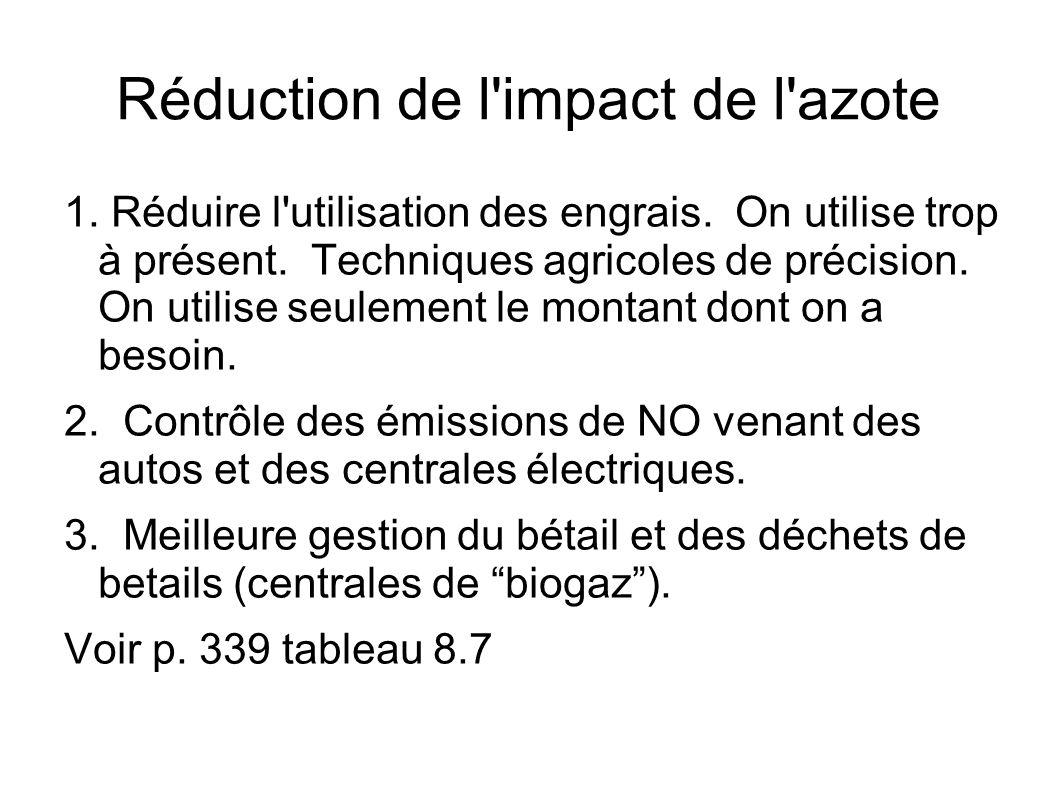 Réduction de l'impact de l'azote 1. Réduire l'utilisation des engrais. On utilise trop à présent. Techniques agricoles de précision. On utilise seulem