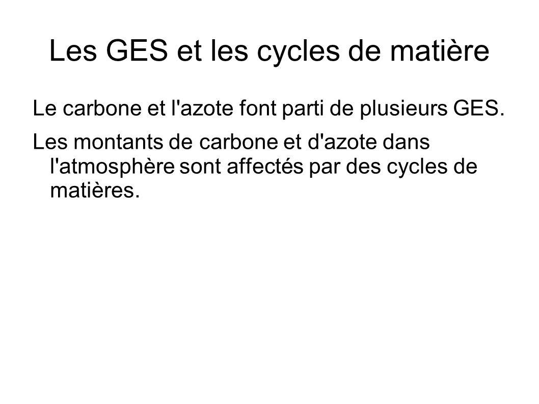 Les GES et les cycles de matière Le carbone et l'azote font parti de plusieurs GES. Les montants de carbone et d'azote dans l'atmosphère sont affectés