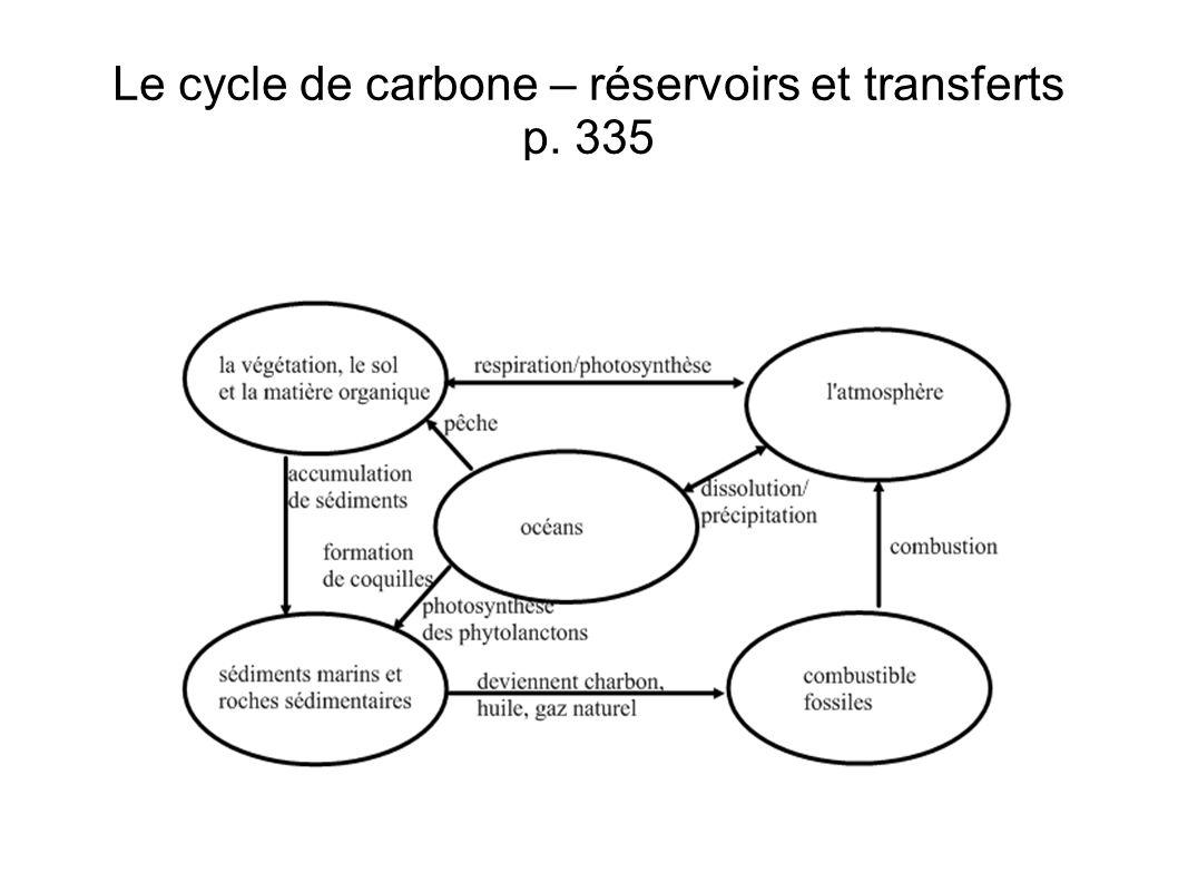 Le cycle de carbone – réservoirs et transferts p. 335