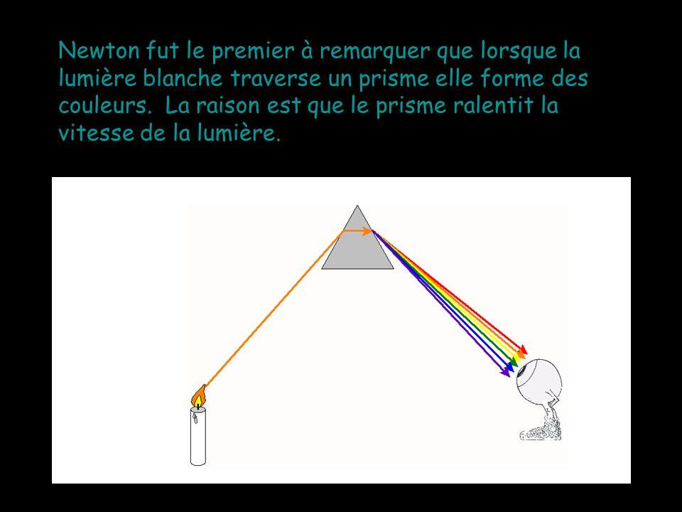 Newton fut le premier à remarquer que lorsque la lumière blanche traverse un prisme elle forme des couleurs. La raison est que le prisme ralentit la v