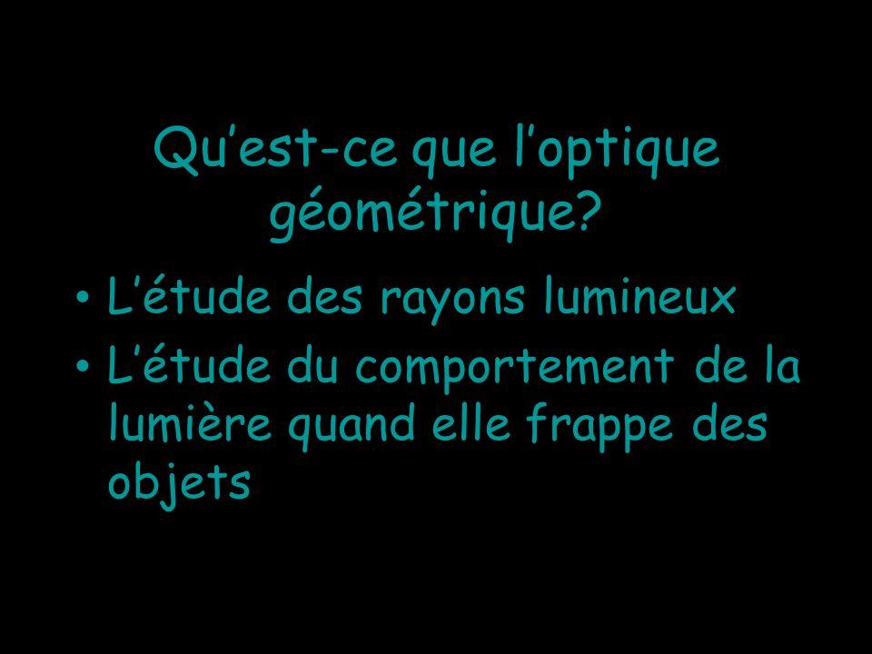 Quest-ce que loptique géométrique? Létude des rayons lumineux Létude du comportement de la lumière quand elle frappe des objets