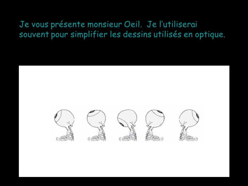 Je vous présente monsieur Oeil. Je lutiliserai souvent pour simplifier les dessins utilisés en optique.
