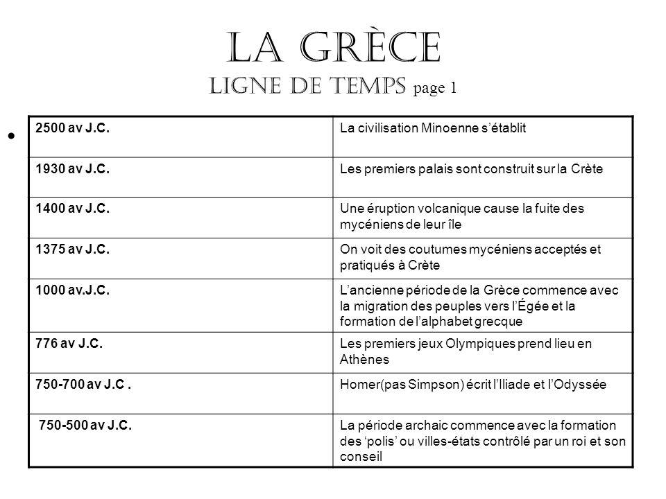 La Grèce Ligne de temps page 1 2500 av J.C. La civilisation Minoenne sétablit 1930 av J.C. Les premiers palais sont construit sur la Crète 1400 av J.C