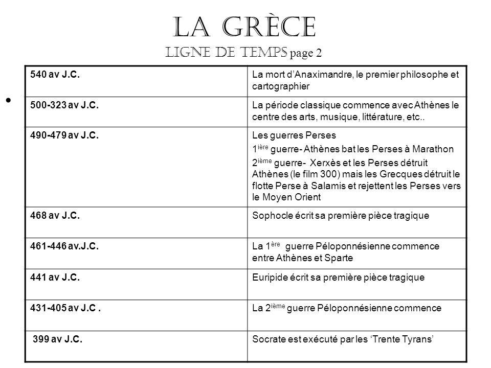 La Grèce Ligne de temps page 2 540 av J.C. La mort dAnaximandre, le premier philosophe et cartographier 500-323 av J.C. La période classique commence