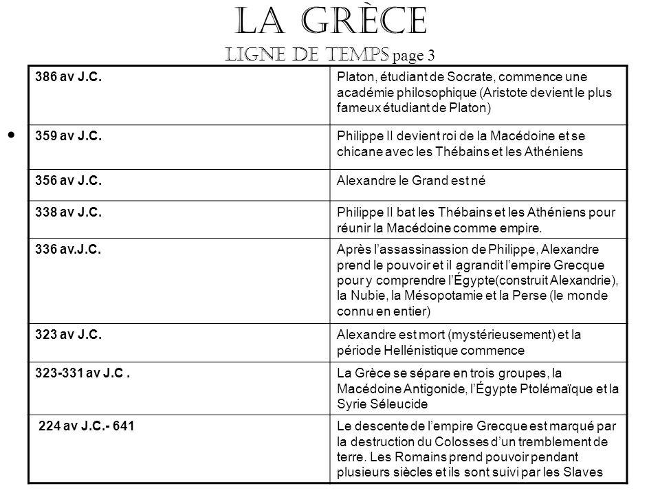 La Grèce Ligne de temps page 3 386 av J.C. Platon, étudiant de Socrate, commence une académie philosophique (Aristote devient le plus fameux étudiant