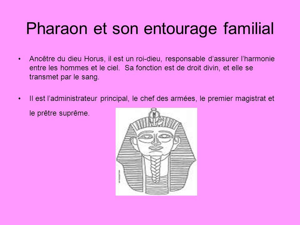 Pharaon et son entourage familial Ancêtre du dieu Horus, il est un roi-dieu, responsable dassurer lharmonie entre les hommes et le ciel. Sa fonction e