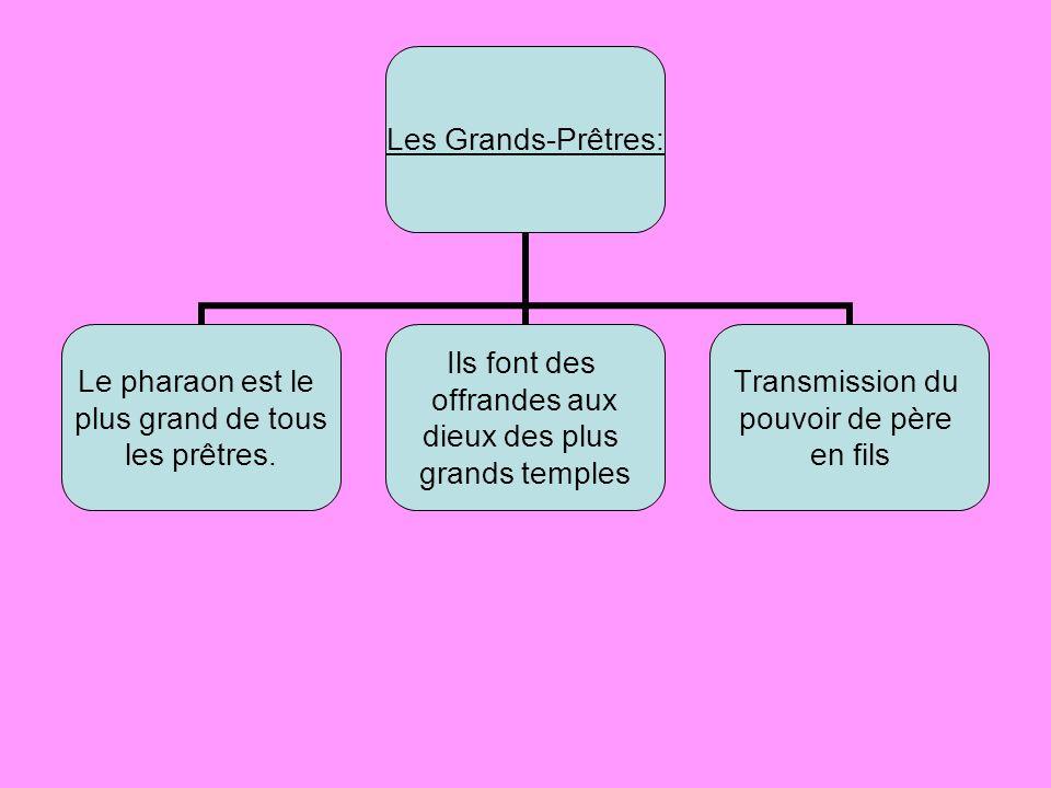Les Grands-Prêtres: Le pharaon est le plus grand de tous les prêtres. Ils font des offrandes aux dieux des plus grands temples Transmission du pouvoir