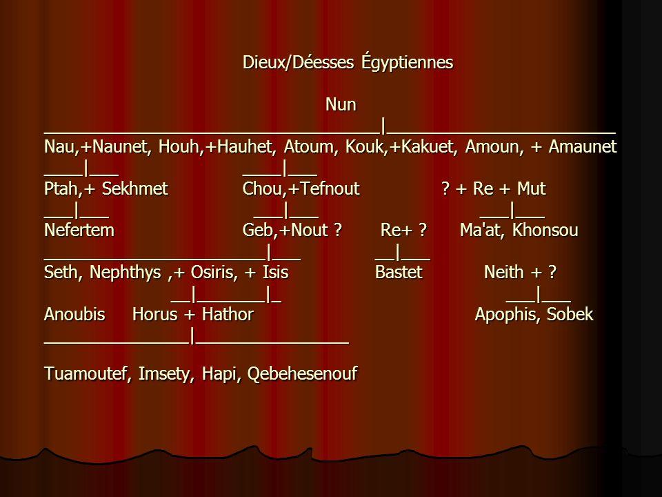 Dieux/Déesses Égyptiennes Nun ___________________________________ ________________________ Nau,+Naunet, Houh,+Hauhet, Atoum, Kouk,+Kakuet, Amoun, + Am
