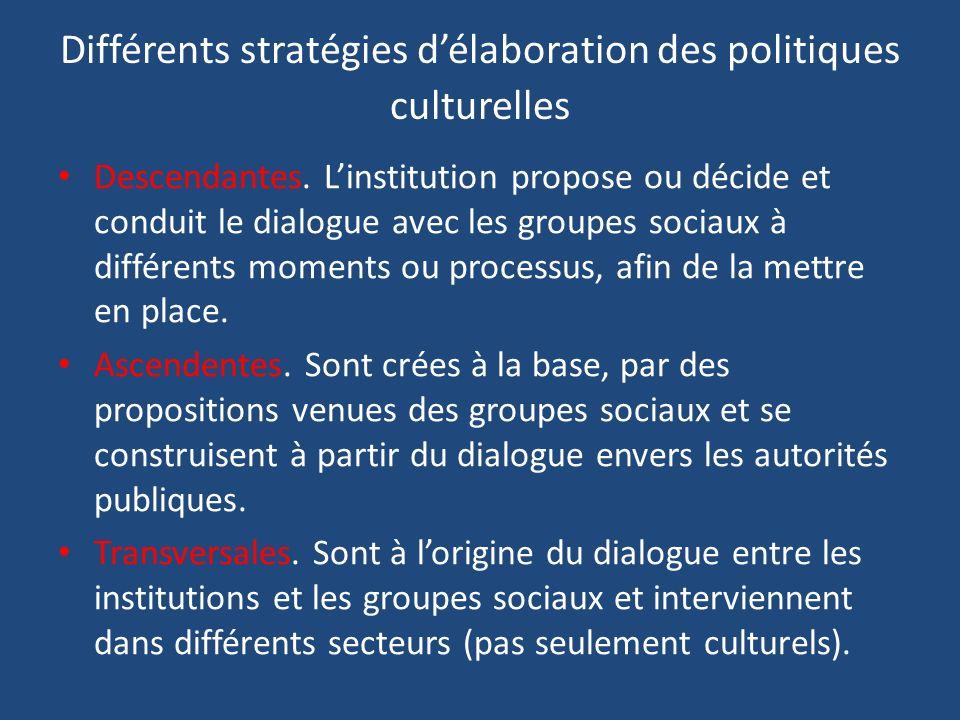 Différents stratégies délaboration des politiques culturelles Descendantes. Linstitution propose ou décide et conduit le dialogue avec les groupes soc