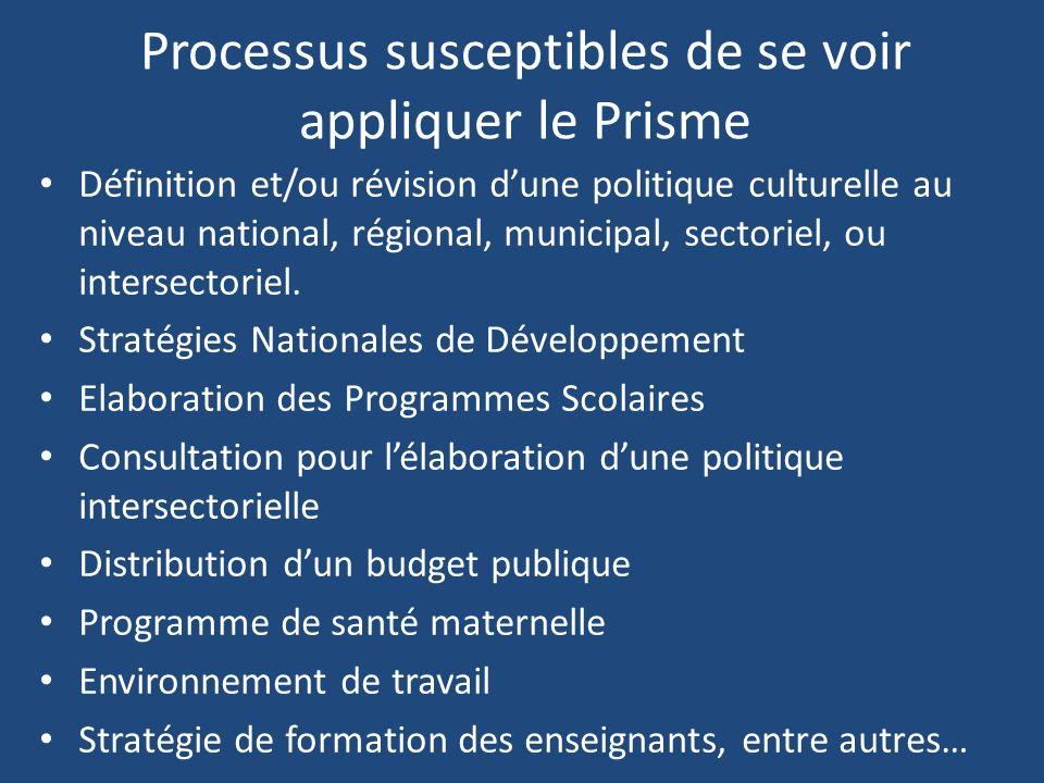 Processus susceptibles de se voir appliquer le Prisme Définition et/ou révision dune politique culturelle au niveau national, régional, municipal, sec