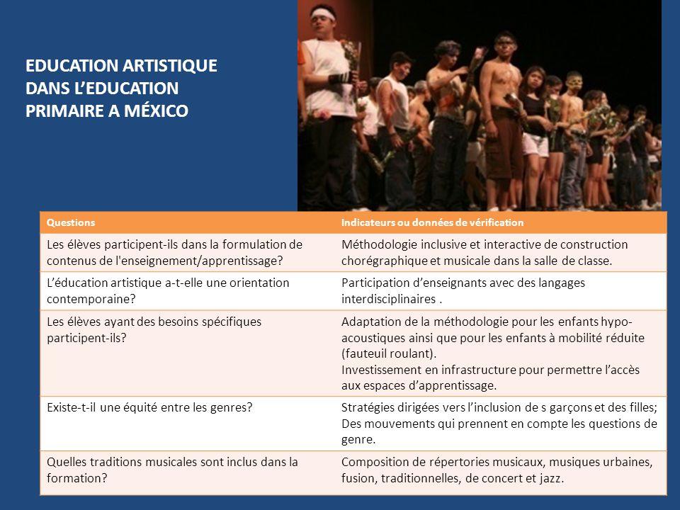 EDUCATION ARTISTIQUE DANS LEDUCATION PRIMAIRE A MÉXICO QuestionsIndicateurs ou données de vérification Les élèves participent-ils dans la formulation