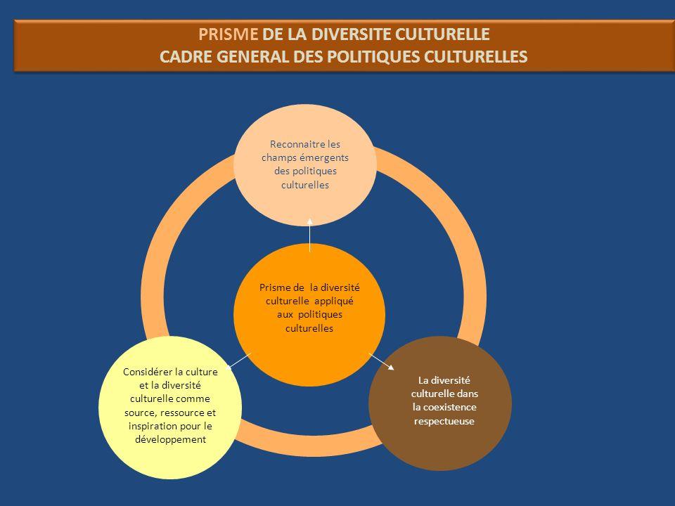 PRISME DE LA DIVERSITE CULTURELLE CADRE GENERAL DES POLITIQUES CULTURELLES PRISME DE LA DIVERSITE CULTURELLE CADRE GENERAL DES POLITIQUES CULTURELLES