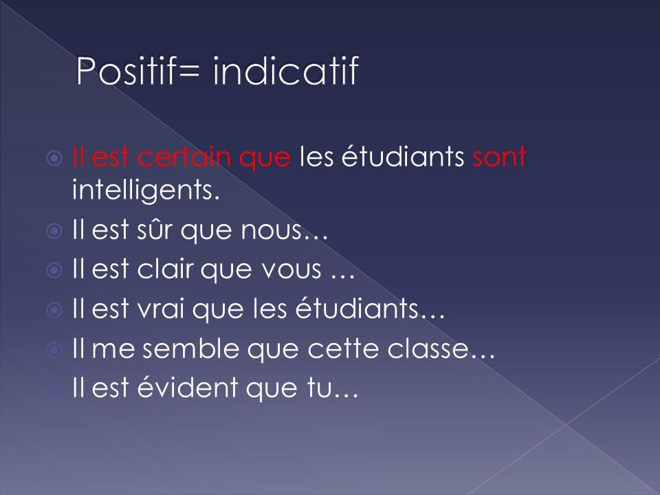 Il est certain que les étudiants sont intelligents. Il est sûr que nous… Il est clair que vous … Il est vrai que les étudiants… Il me semble que cette