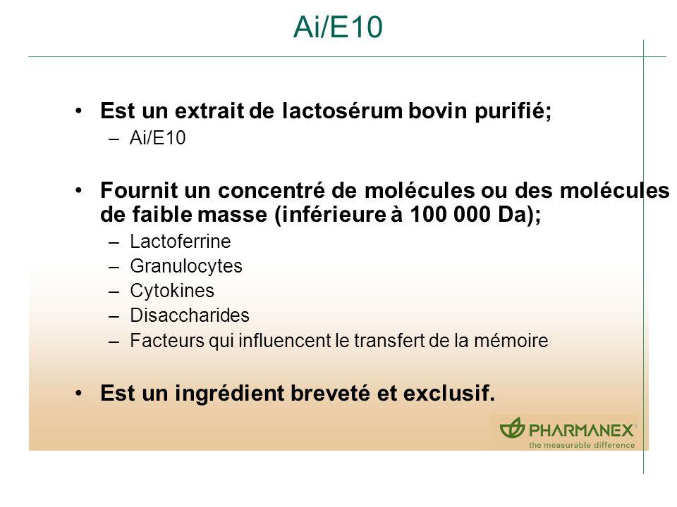 Ai/E10 Est un extrait de lactosérum bovin purifié; –Ai/E10 Fournit un concentré de molécules ou des molécules de faible masse (inférieure à 100 000 Da