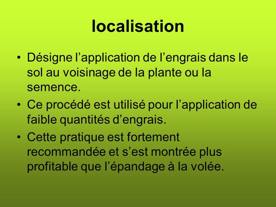 localisation Désigne lapplication de lengrais dans le sol au voisinage de la plante ou la semence.