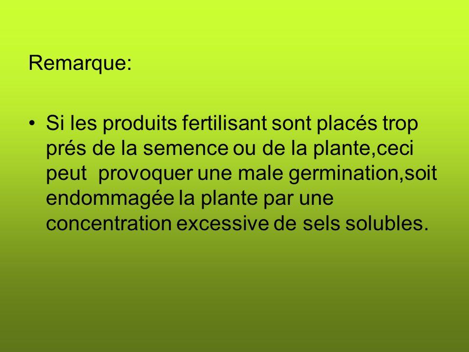 Remarque: Si les produits fertilisant sont placés trop prés de la semence ou de la plante,ceci peut provoquer une male germination,soit endommagée la plante par une concentration excessive de sels solubles.