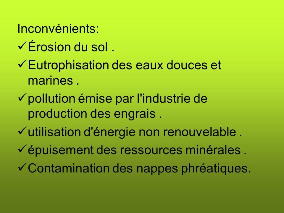 Inconvénients: Érosion du sol.Eutrophisation des eaux douces et marines.