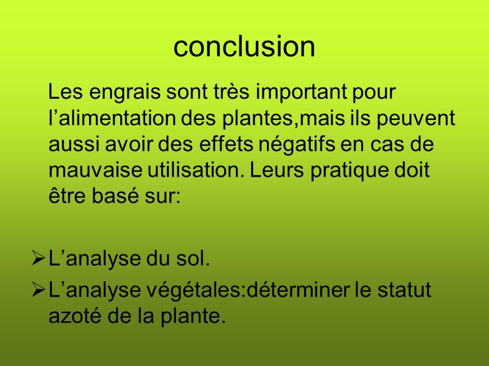 conclusion Les engrais sont très important pour lalimentation des plantes,mais ils peuvent aussi avoir des effets négatifs en cas de mauvaise utilisation.