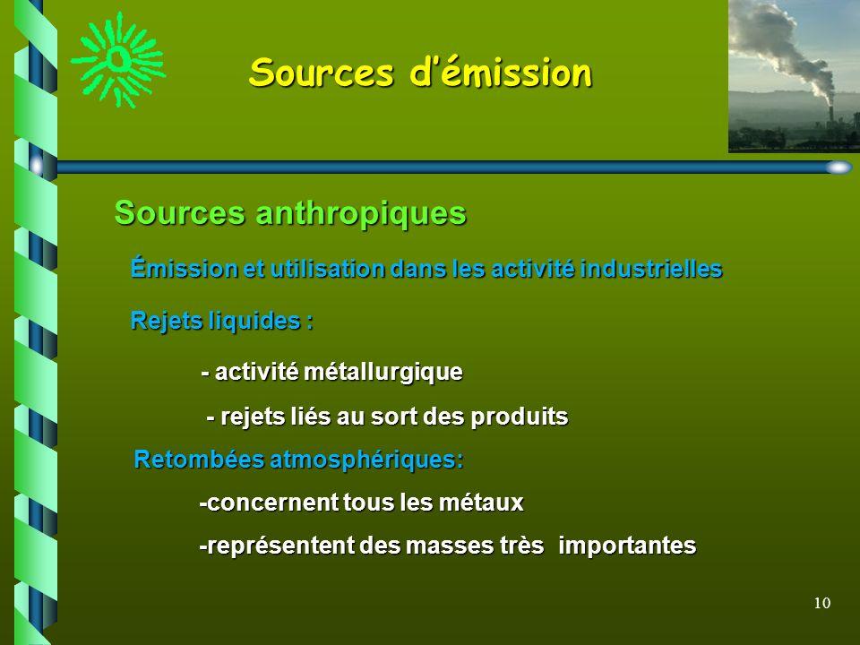 10 Sources anthropiques Émission et utilisation dans les activité industrielles Émission et utilisation dans les activité industrielles Rejets liquide