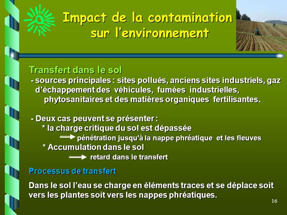 16 Impact de la contamination sur lenvironnement Transfert dans le sol - sources principales : sites pollués, anciens sites industriels, gaz - sources