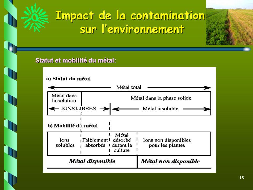 19 Impact de la contamination sur lenvironnement Statut et mobilité du métal: