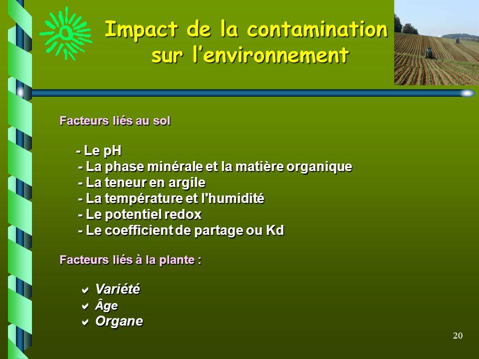 20 Facteurs liés au sol Facteurs liés au sol - Le pH - Le pH - La phase minérale et la matière organique - La phase minérale et la matière organique -