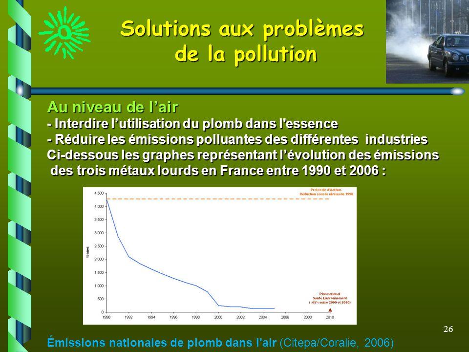 26 Solutions aux problèmes de la pollution Au niveau de lair Au niveau de lair - Interdire lutilisation du plomb dans l'essence - Réduire les émission