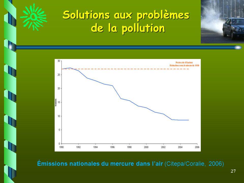 27 Émissions nationales du mercure dans lair (Citepa/Coralie, 2006) Solutions aux problèmes de la pollution