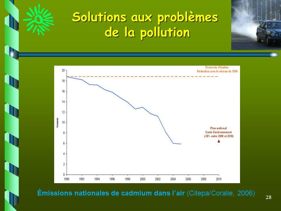 28 Émissions nationales de cadmium dans lair (Citepa/Coralie, 2006) Solutions aux problèmes de la pollution