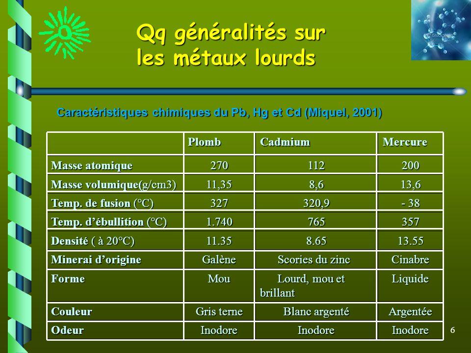 6 Caractéristiques chimiques du Pb, Hg et Cd (Miquel, 2001) PlombCadmiumMercure Masse atomique 270112200 Masse volumique(g/cm3) 11,358,613,6 Temp. de