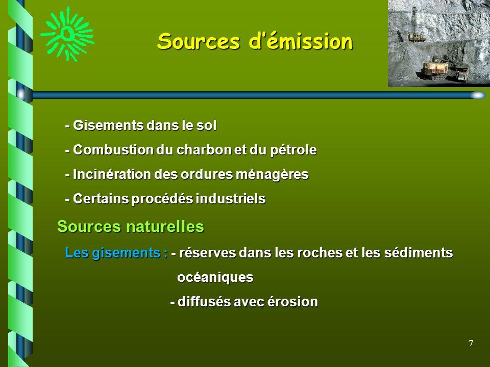 7 Sources démission - Gisements dans le sol - Gisements dans le sol - Combustion du charbon et du pétrole - Combustion du charbon et du pétrole - Inci