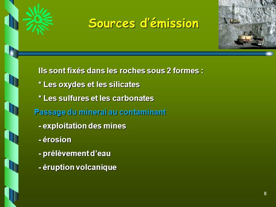 8 Sources démission Ils sont fixés dans les roches sous 2 formes : Ils sont fixés dans les roches sous 2 formes : * Les oxydes et les silicates * Les