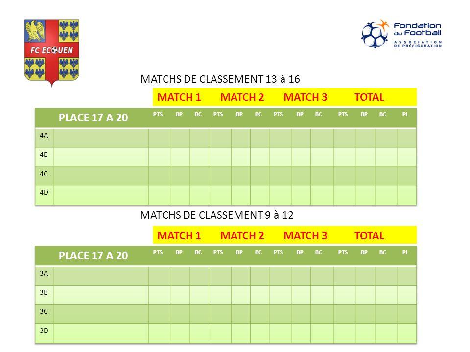MATCH 1 MATCH 2 MATCH 3 TOTAL MATCHS DE CLASSEMENT 13 à 16 MATCH 1 MATCH 2 MATCH 3 TOTAL MATCHS DE CLASSEMENT 9 à 12